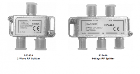Fibre Optic SMATV Solutions - Malaysia - Professional System