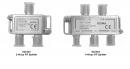 S224A Series, SATCOM RF Splitter, 5-862MHz