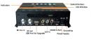 EM1401HDMI, ASCENT HDMI/AV to DVBT H264 Encoder Modulator